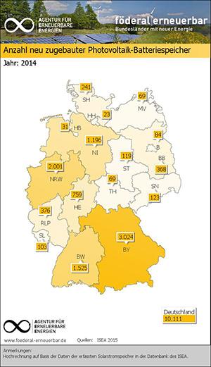 Stromspeicher in Deutschland