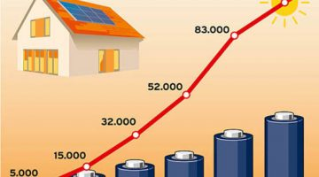 Staatsakt für Stromspeicher